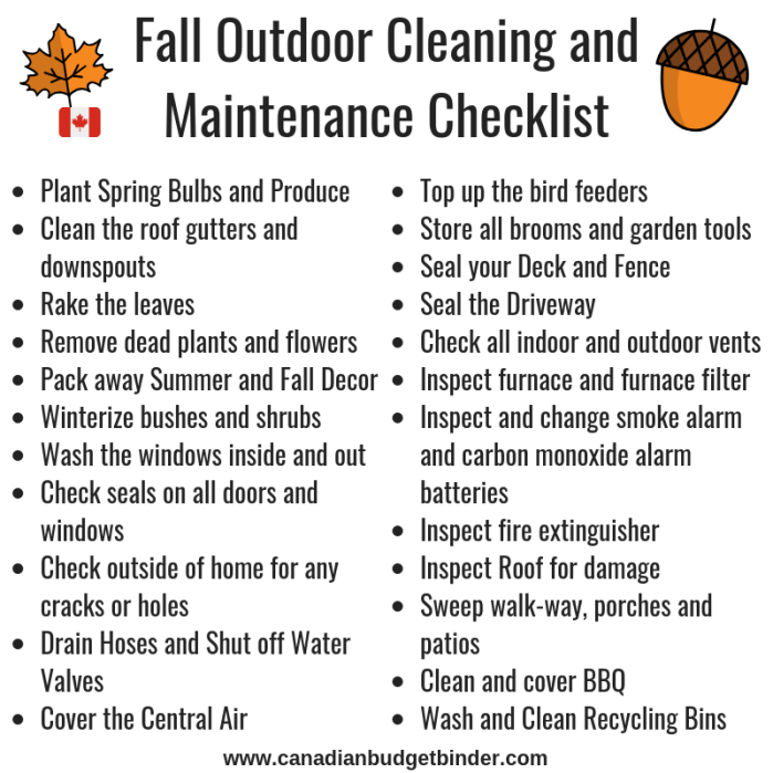 Fall cleaning home Maintenance checklist