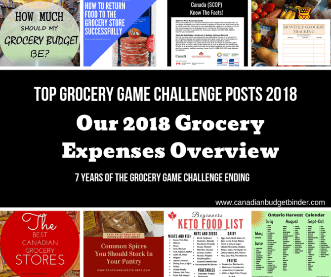Grocery expenses 2018 Grocery Game Challenge overview