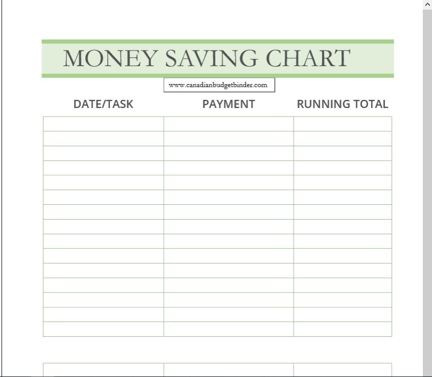 Money Saving Chart