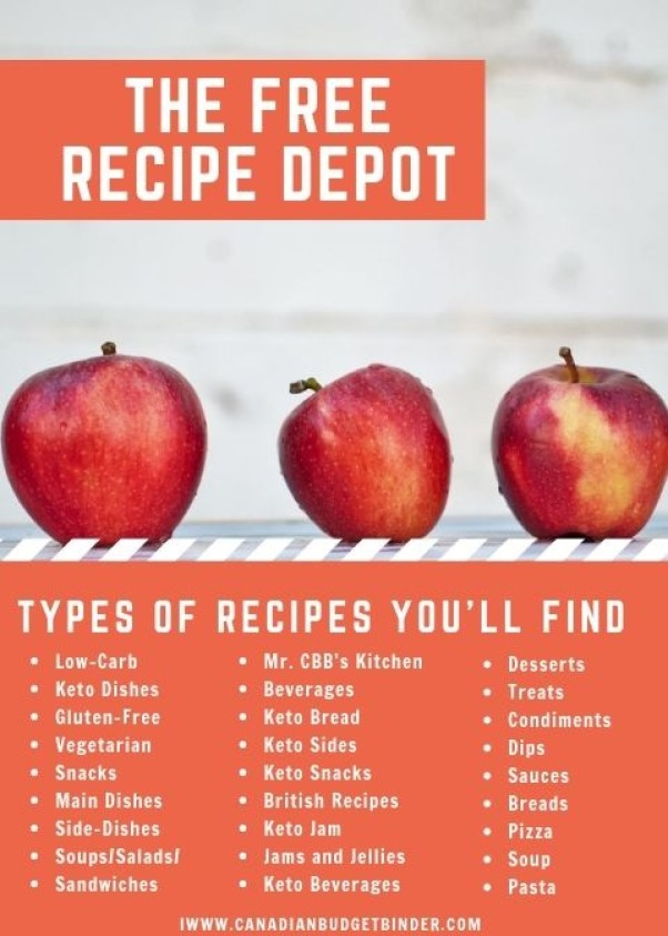 THE FREE RECIPE DEPOT on Canadian Budget Binder