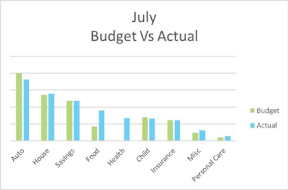 july budget update budget challenge 2019