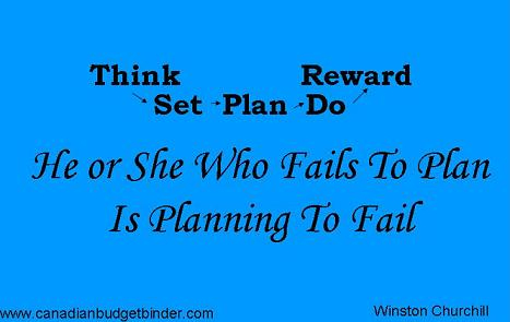 He who fails to plan is planning to fail