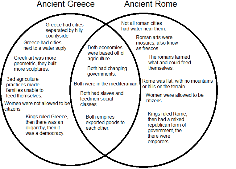Similarities Between Athens And Sparta