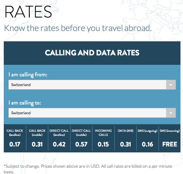 KnowRoaming Rates