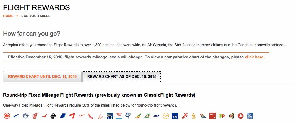 Aeroplan Devaluation