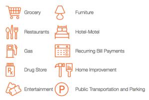 Tangerine Credit Card Cashback Categories