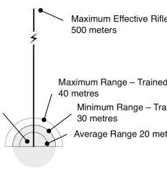 bombing range [ 2437 x 1527 Pixel ]