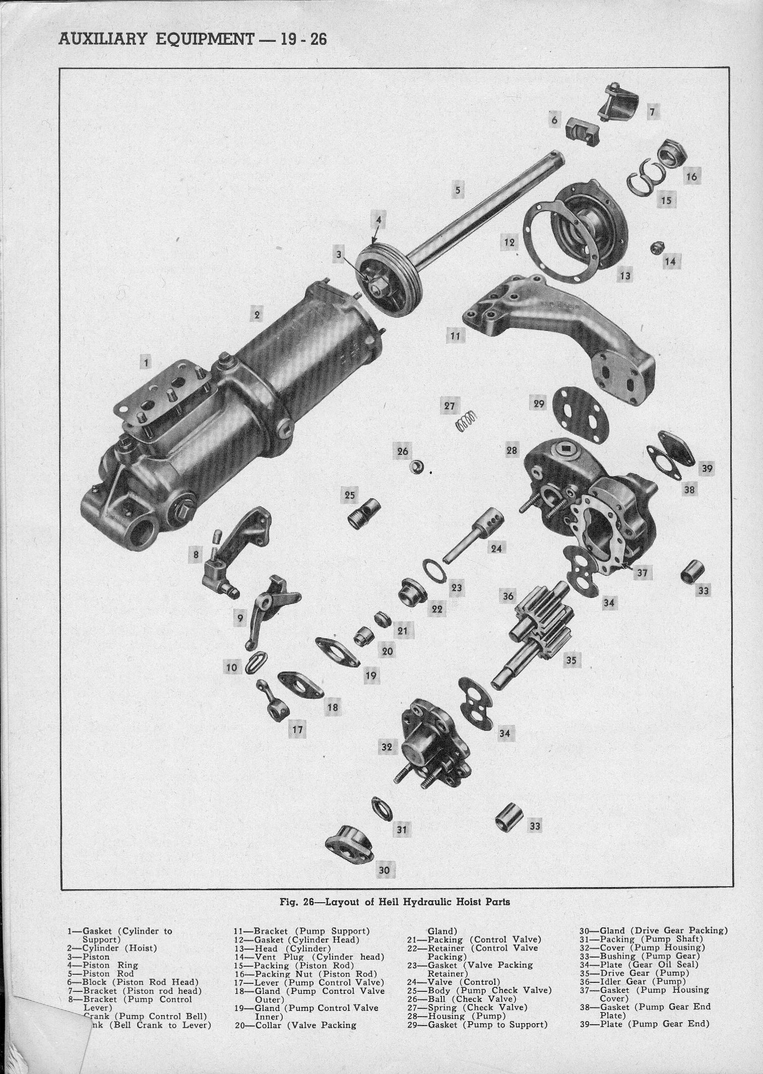 One and Half Ton Chevy GM Manual Excerpt