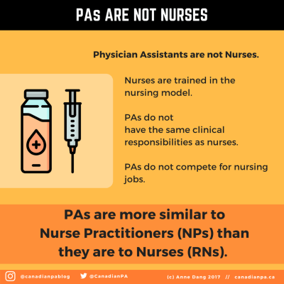 Physician Assistants are not Nurses