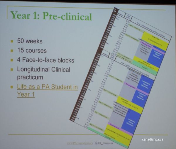 Year 1 schedule Physician Assistant University of Toronto
