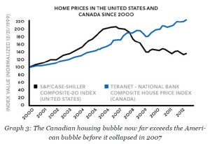 9-a- us vs canada homes