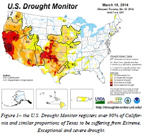 H01- Drought monitor 2014