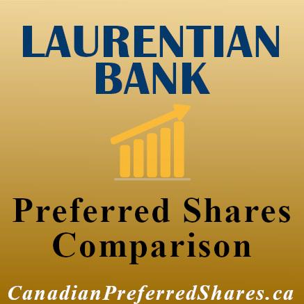 www.canadianpreferredshares.ca - Rank Laurentian Bank Preferreds