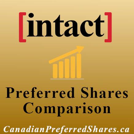 www.canadianpreferredshares.ca - Rank Intact Financial Corp. Preferreds