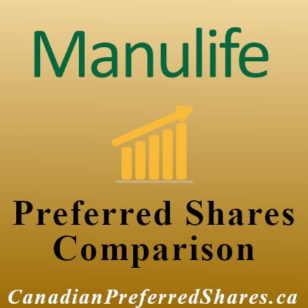 Rank Manulife Financial Corp. Preferreds - canadianpreferredshares.ca
