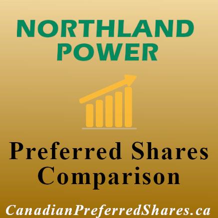 www.canadianpreferredshares.ca - Rank Northland Power Inc Preferreds