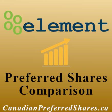 Rank Element Fleet Management Preferreds https://canadianpreferredshares.ca