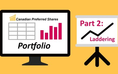 How to Identify and Rectify Portfolio Shortcomings