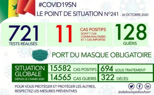image-Senegal-covid-19-Point-de-situation-241
