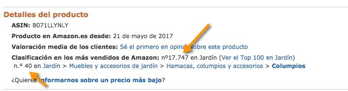 Ejemplo de Clasificación en los más vendidos de Amazon