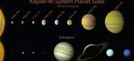 ATENCIÓN: La NASA y Google hallan Kepler-90, el sistema solar mas parecido al nuestro.