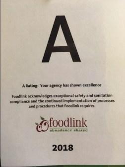 food link rating
