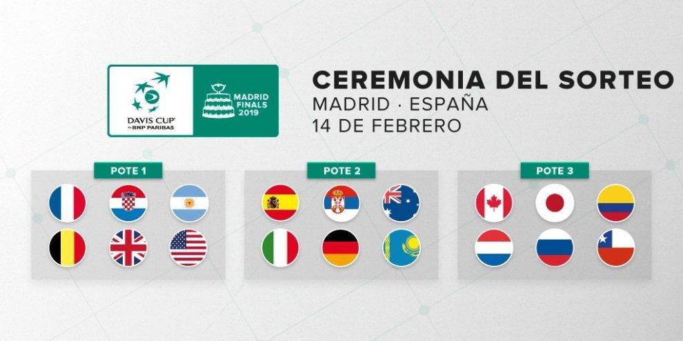 Sorteo Copa Davis Madrid 2019