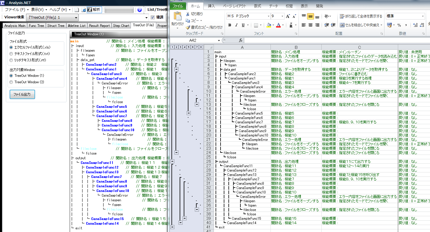 C-Analysis.NET 解析內容