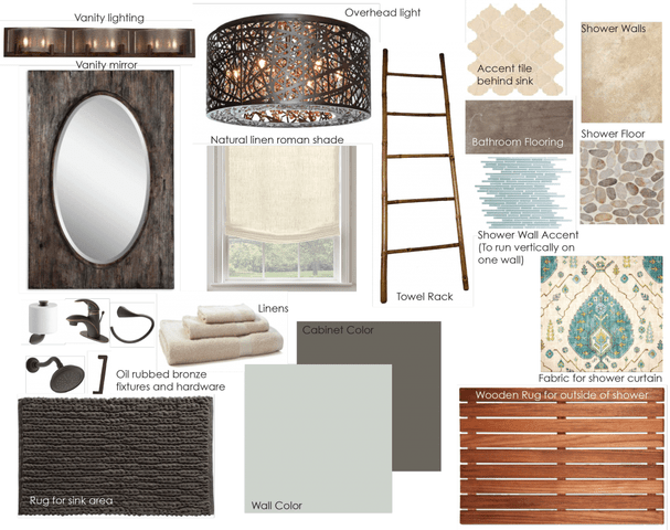 Great info on the easiest way to professionally decorate your home!