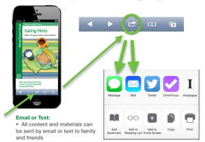 how to send iphone content via text or email