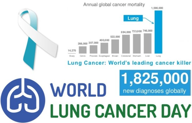 World Lung Cancer Day 2016