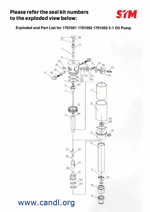 5:1 Air Pump Seal Kit