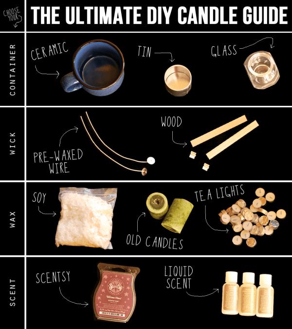 DIY Candles 2