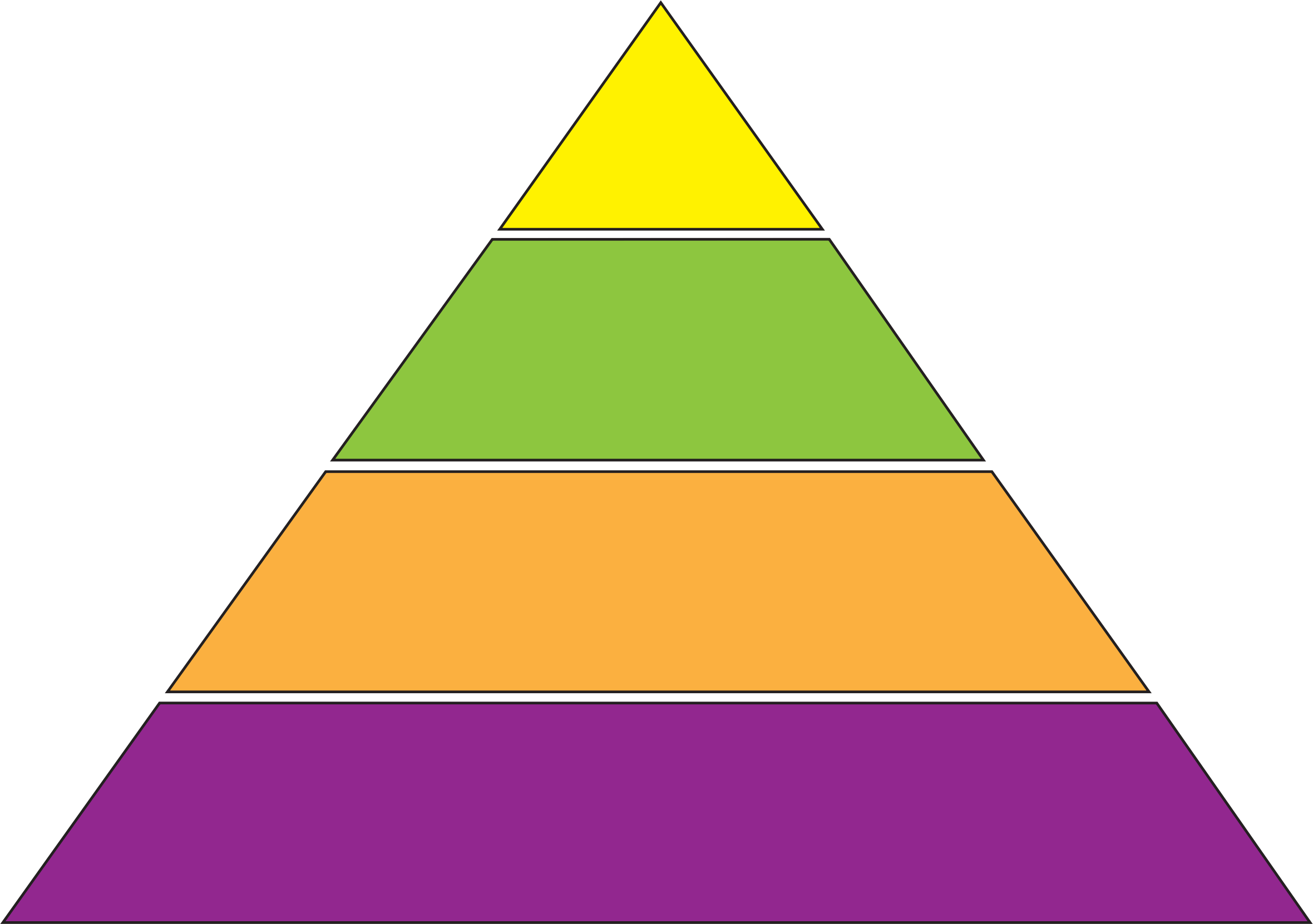 blank pyramid diagram 5 functional dependency the can do chronicles blog