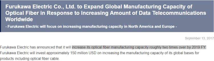 Furukawa to expand capacity