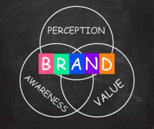 brand awareness ideas Venn diagram