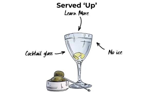 Served up cocktails