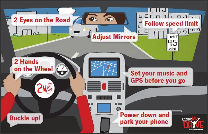 Advocating Safe Driving in Teens with State Farm