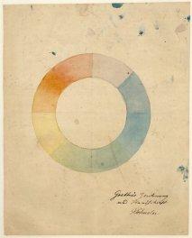 3-Farbenkreis