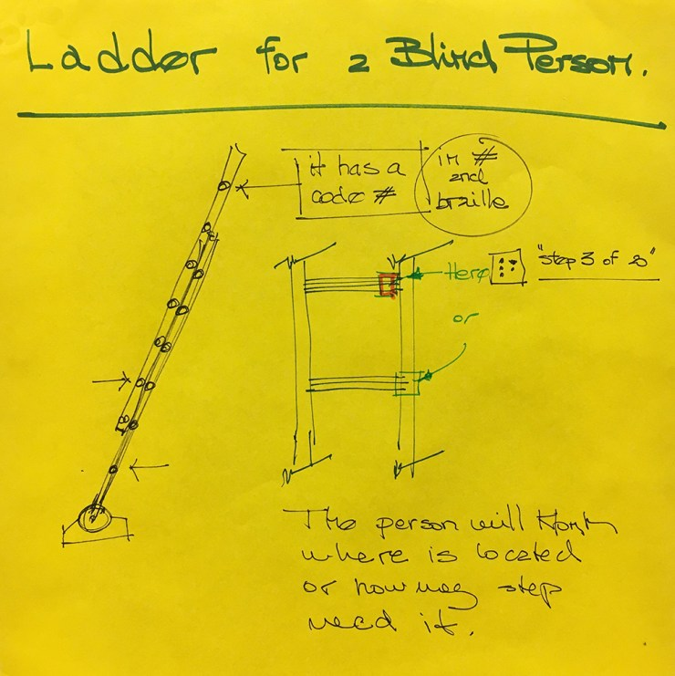 A sketch of a ladder with an example of how the braille looks and is visually on the ladder with further explanation and instructions for the user