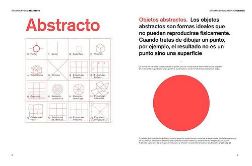 CIBASS Gramática visual de Christian Leborg exponiendo lo abstracto
