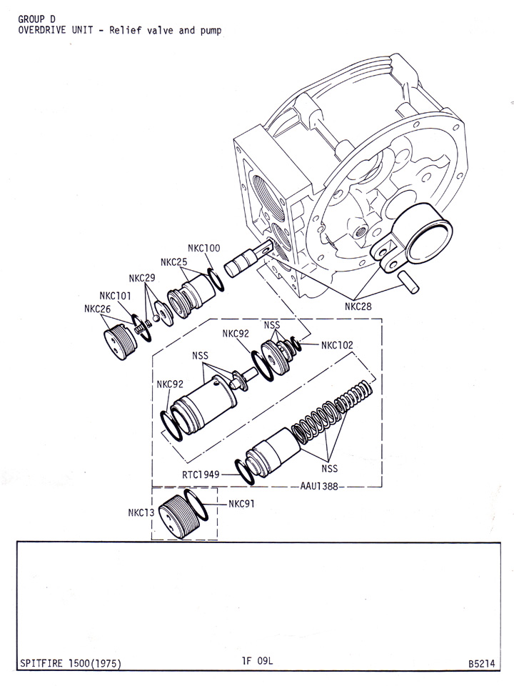 Triumph Spitfire 1500 Engine Diagram
