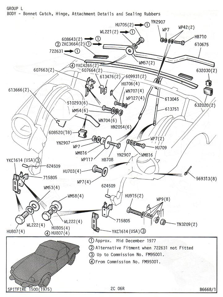 Bonnet Catch, Hinge, Attachment Details and Sealing
