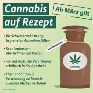Cannabis Arzneimittel