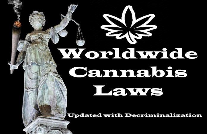 CANNABIS LAWS BY COUNTRY