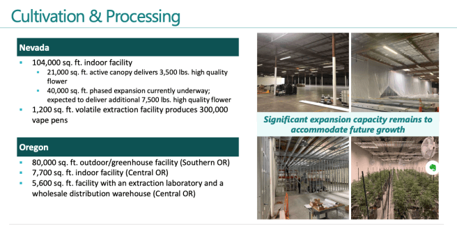 C21 Investments CXXIF stock facility