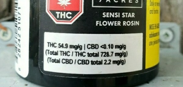 THC percentages and mg/g explained