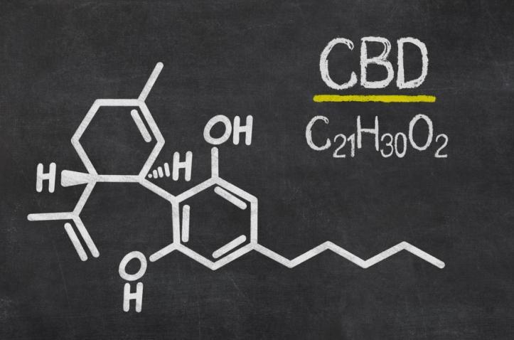 chemical-formula-of-cbd