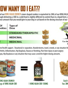 When it comes to treats and cookies always follow the guidelines on box   really that straightforward also how much cbd oil should  give my dog dosage chart for pets rh cannabissupplementsforpets