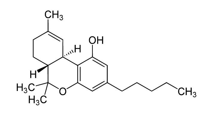 Gráfica Tetrahidrocannabinol